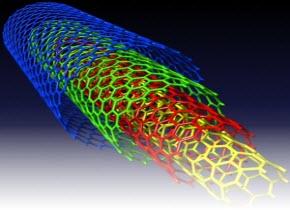 دانلود فایل ورد Word پروژه بررسی ساختار و خواص الکتریکی نانو لوله های کربنی