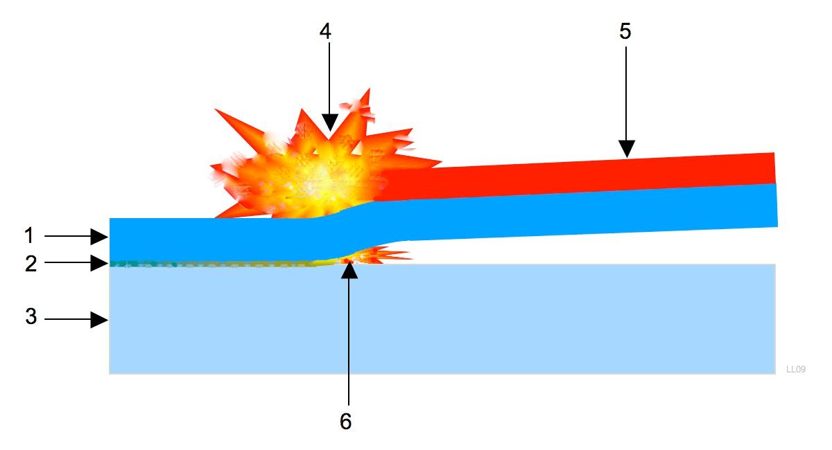 پاورپوینت و گزارش جوشکاری انفجاری