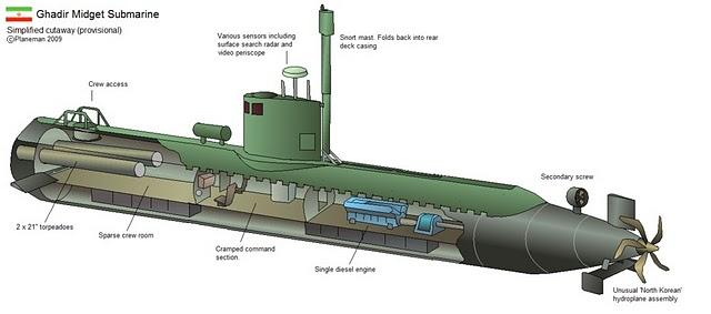 دانلود فایل ورد word پروژه طراحی زیر دریایی و بدنه ایر شیب ها